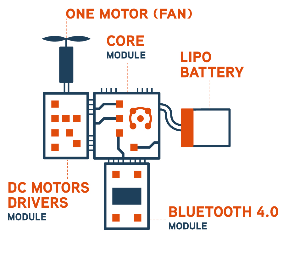 Schematic: Bluetooth Fan